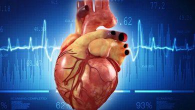 امراضِ قلب